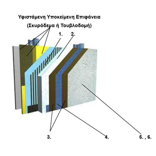 dryvit-explain